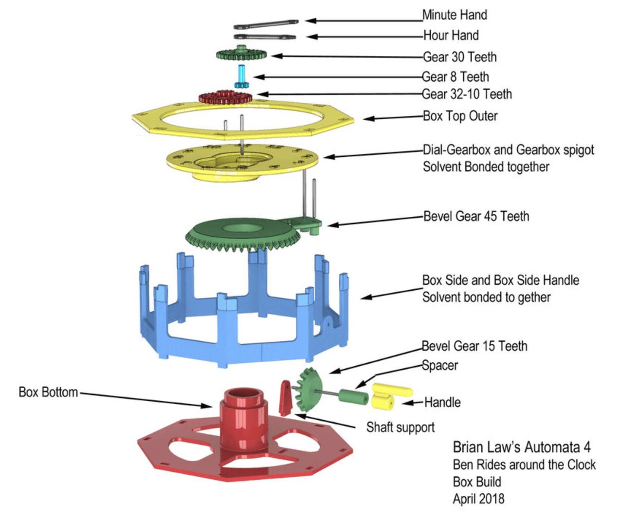Capture d'écran 2018-04-25 à 09.43.46.png Download free STL file Automata-4 Ben rides around the clock • 3D printer template, woodenclocks