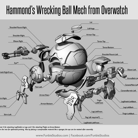 HammondInstructions.jpg Download STL file Hammond's Wrecking Ball Mech from Overwatch • 3D printer template, FunbieStudios