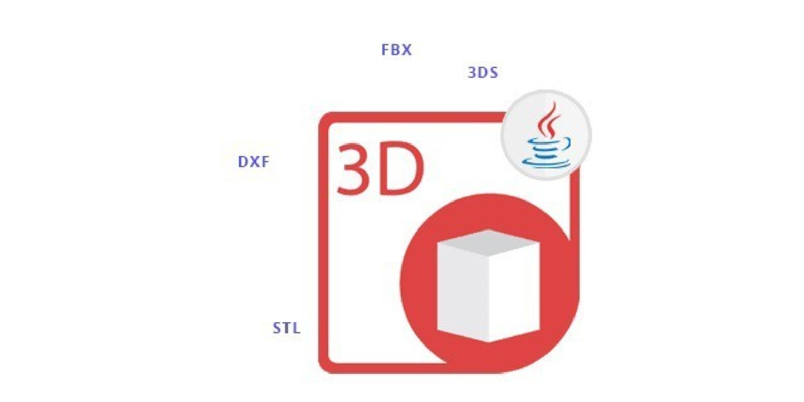 How useful is Java in 3D Designs?