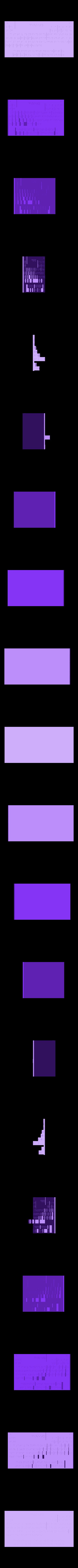 new_Braille_density_table.stl Télécharger fichier STL gratuit Amélioration du tableau périodique en braille (densité) • Modèle imprimable en 3D, Durbarod